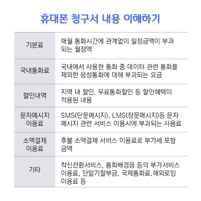 10탄 휴대폰요금제선택_페이지_14.png
