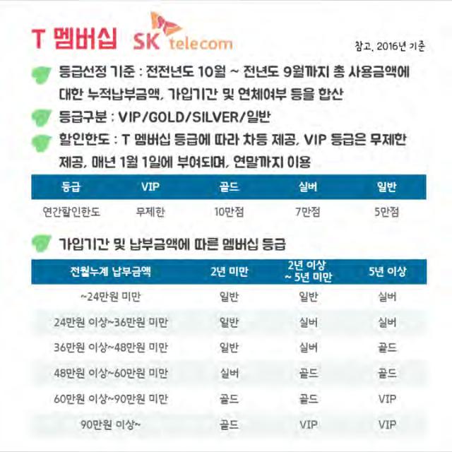 13탄 통신사멤버십_페이지_03.png