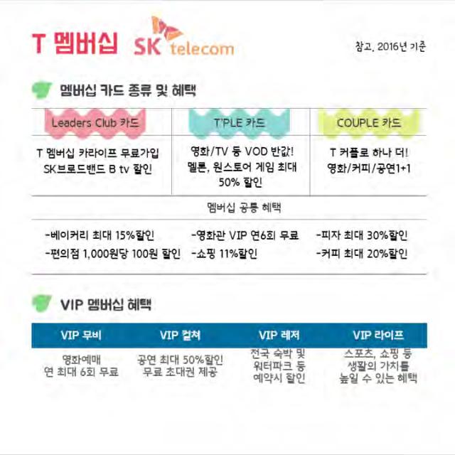 13탄 통신사멤버십_페이지_04.png