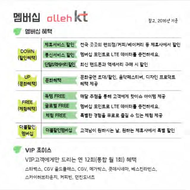 13탄 통신사멤버십_페이지_06.png