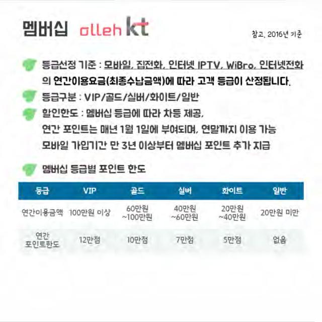 13탄 통신사멤버십_페이지_05.png