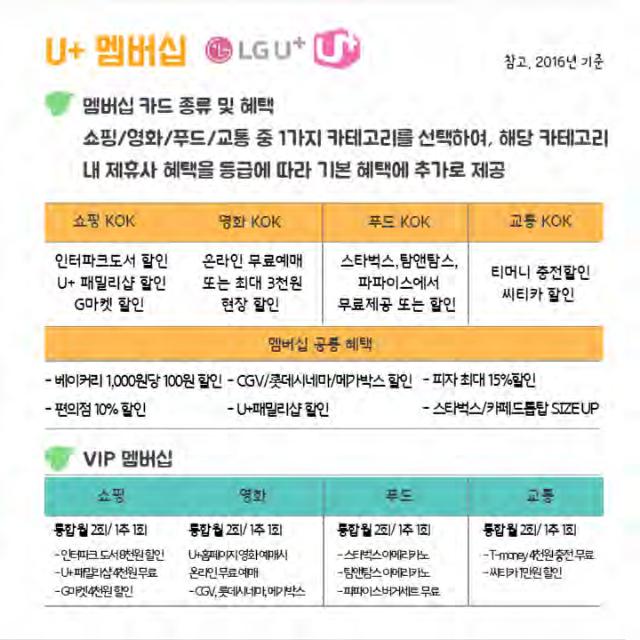 13탄 통신사멤버십_페이지_08.png