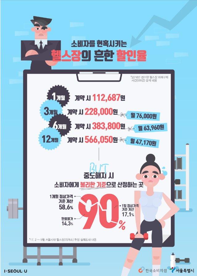 170620_서울시 공정경제과_인포 최종 숫자X-04.jpg