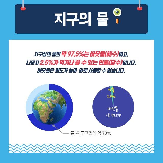 카드뉴스1탄_지구의 물_페이지_05.jpg