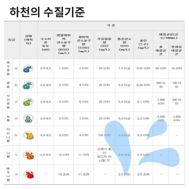 카드뉴스2탄_좋은물_페이지_03.jpg