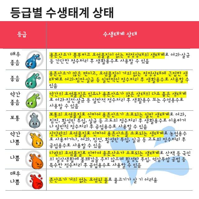 카드뉴스2탄_좋은물_페이지_04.jpg
